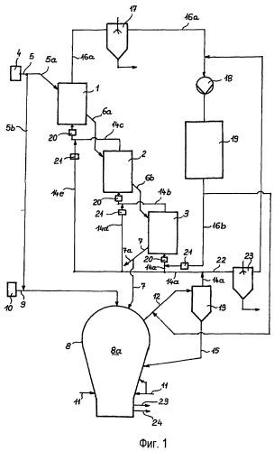 Способ получения жидкого чугуна или жидких стальных промежуточных продуктов из тонкодисперсного материала, содержащего оксид железа
