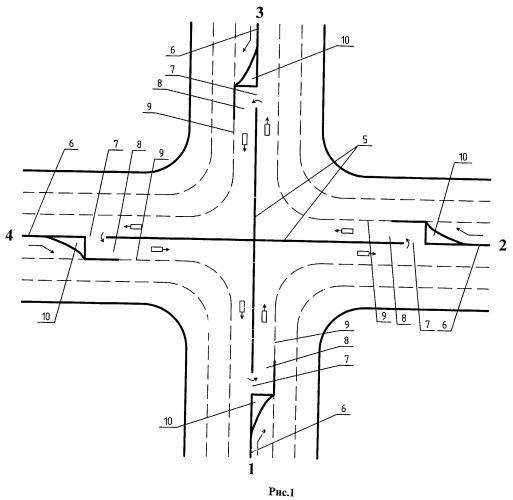 Способ и устройство создания безостановочного и безопасного проезда автомобилями перекрестка, лежащего на одном уровне