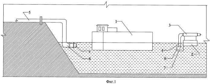 Устройство для поддержания майны вокруг земснаряда