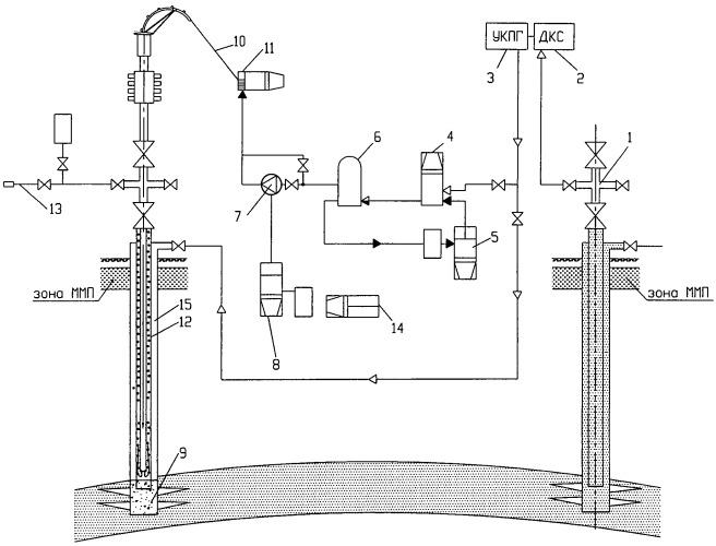 Способ промывки песчаной пробки в газовой скважине в условиях аномально низких пластовых давлений