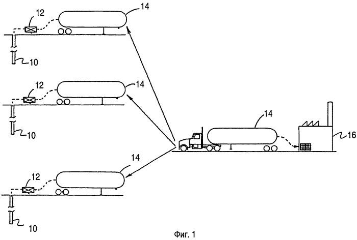 Способ и устройство для добычи и транспортировки газообразного метана