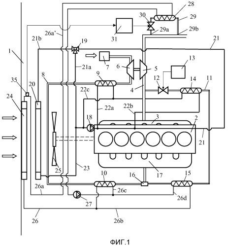 Система охлаждения для двигателя внутреннего сгорания с турбонаддувом