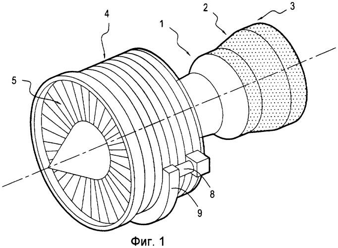 Распределенная архитектура газотурбинного стартер-генератора