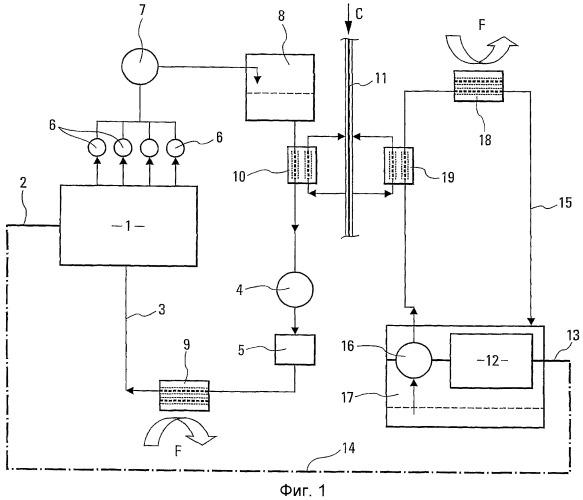 Способ и система для запуска газотурбинного двигателя в холодную погоду