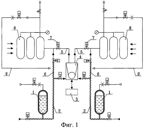Стенд для испытаний энергоустановок с криогенными компонентами топлива
