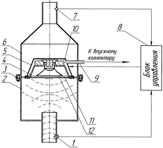 Глушитель активного типа для автотракторных двигателей