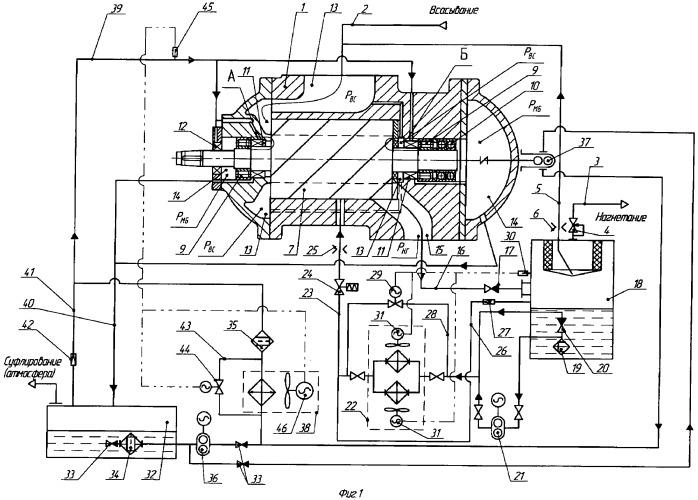 Винтовой маслозаполненный компрессорный агрегат