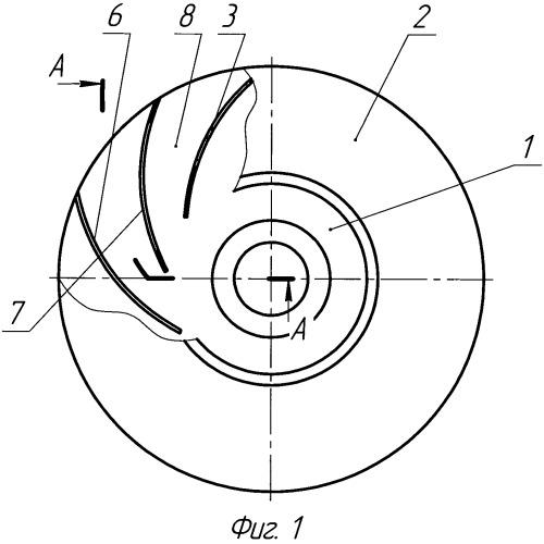 Рабочее колесо центробежного компрессора (варианты)