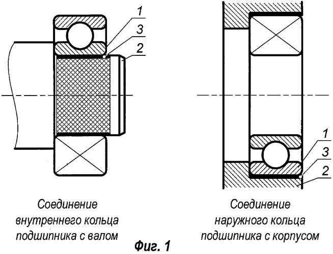 Способ соединения детали с кольцом подшипника