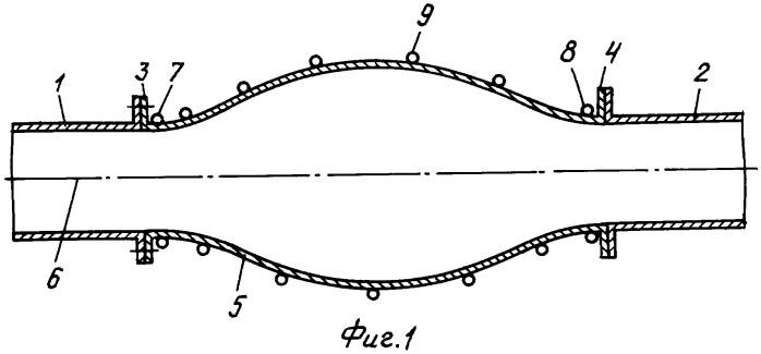 Температурное компенсационное устройство для трубопроводов