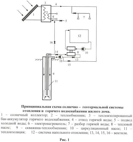 Теплообменник пиковый Паяный конденсатор GEA CA12A-UM Шахты