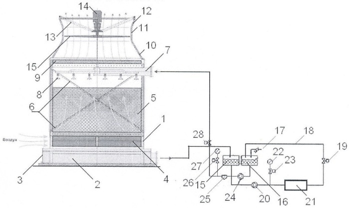 Комбинированная градирня с рациональной системой оборотного водоснабжения