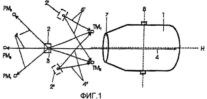 Способ для контроля износа огнеупорной футеровки металлургического плавильного сосуда