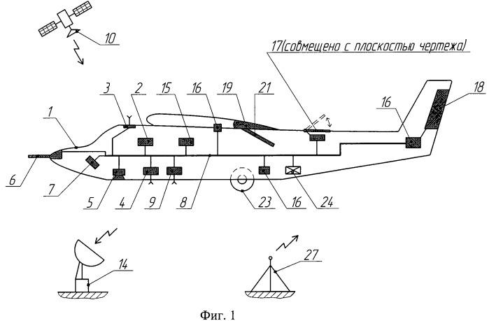 Способ изменения режима полета воздушного судна в запретной зоне
