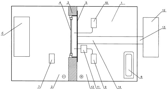Способ определения воздухопроницаемости строительных ограждающих конструкций