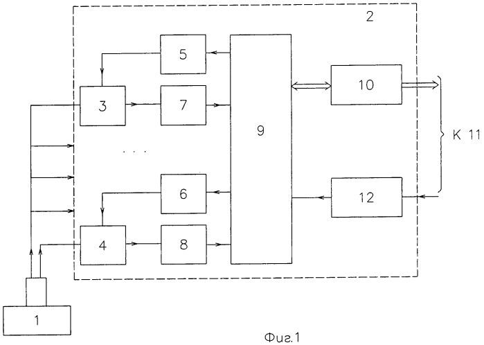Способ определения фазового состояния газожидкостного потока и устройство для его реализации