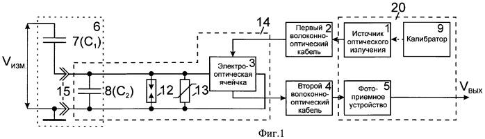Оптоэлектронное устройство измерения высокочастотного напряжения на высоковольтных вводах
