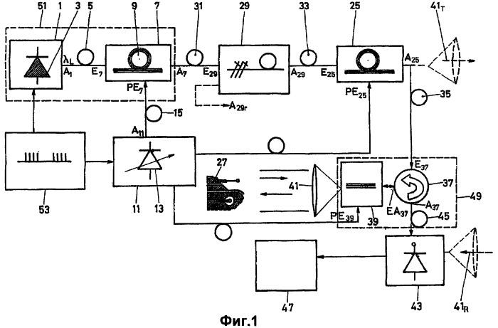 Способ генерации лазерного света для измерения дальности и лазерная система измерения дальности