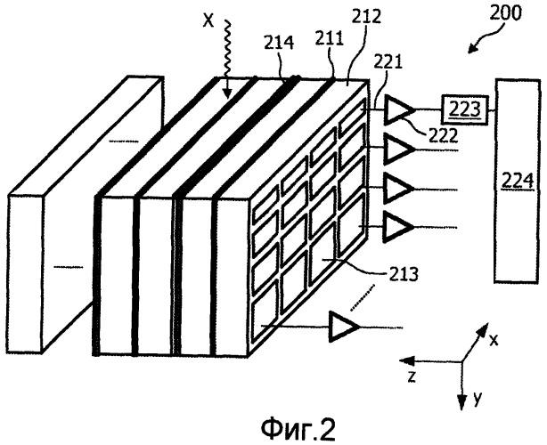 Детектор излучения с несколькими электродами на чувствительном слое