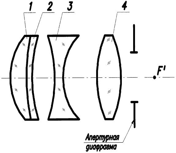 Четырехлинзовый объектив