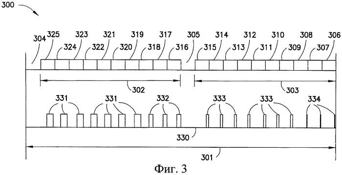 Способ широтно-импульсного управления с использованием множества импульсов