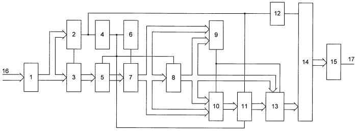Система управления выводом данных