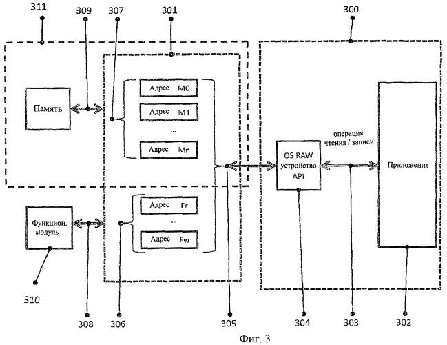 Способ осуществления связи с многофункциональной картой памяти