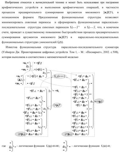 """Функциональная структура сквозного переноса f1(  )i+1 и f2(  )i условно """"i+1"""" и условно """"i"""" разрядов """"k"""" группы аргументов множимого [ni]f(2n) предварительного сумматора f ([ni]&[ni,0]) параллельно-последовательного умножителя f ( ) (варианты)"""