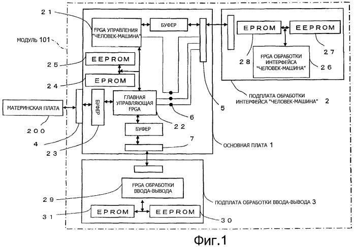 Устройство контроля цифровой обработки