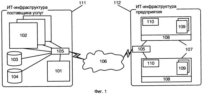 Способ установки, настройки, администрирования и резервного копирования программного обеспечения