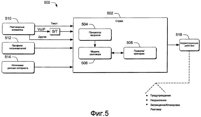 Онлайновый виртуальный робот (бот) агента безопасности