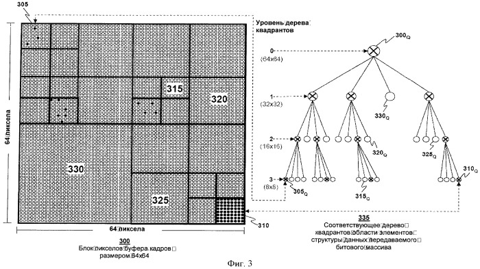 Способ подготовки отображения данных в серверах (варианты) и машиночитаемый носитель
