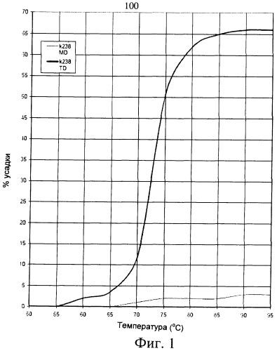 Термоусадочная удаляемая этикетка
