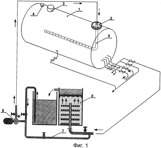 Способ промысловой регенерации триэтиленгликоля
