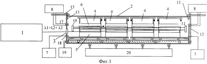 Способ получения изотопов иттербия и устройство для его осуществления