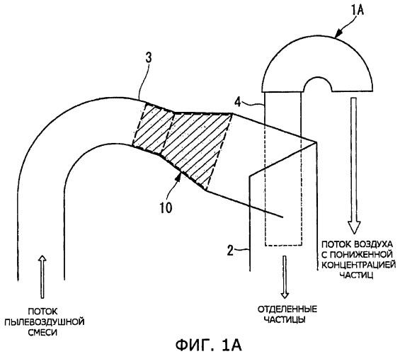 Фильтр-сепаратор и горелка твердого топлива