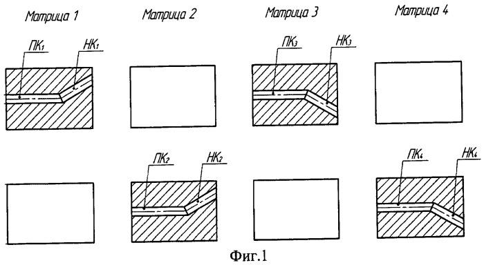 Способ получения длинномерных заготовок круглого поперечного сечения с ультрамелкозернистой структурой