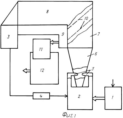Установка для получения углеродных нанотрубок