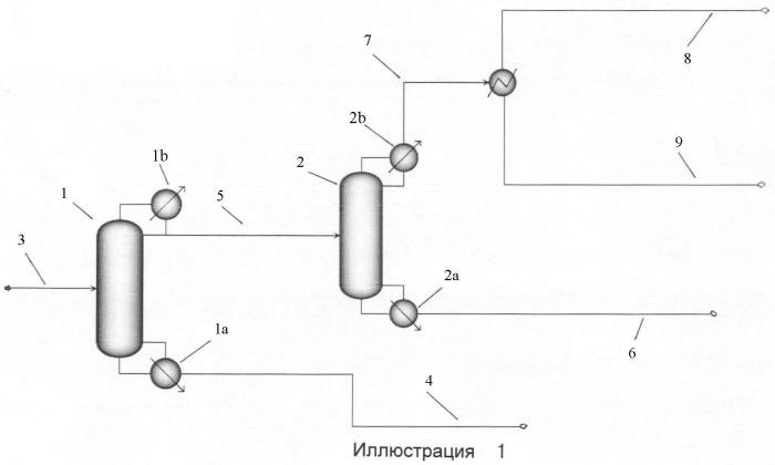 Обработка борсодержащих потоков хлорсиланов