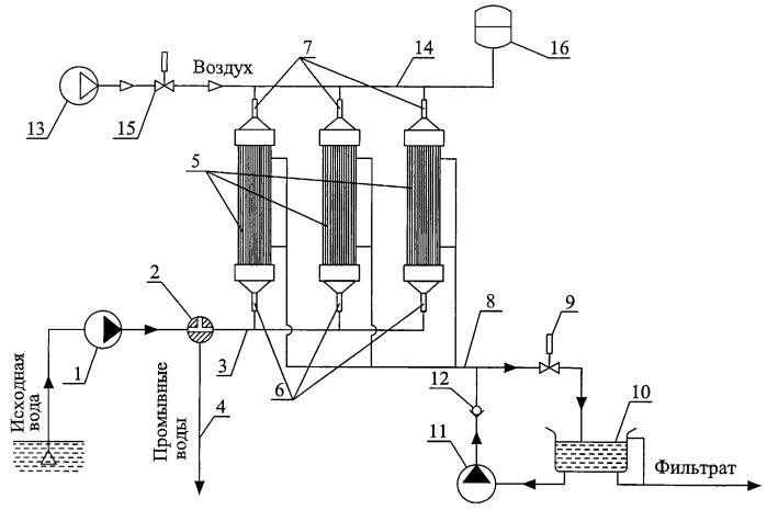 Способ очистки воды и мембранная установка для его осуществления