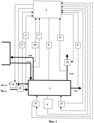 Способ регулирования процесса охлаждения клинкера в колосниковом холодильнике
