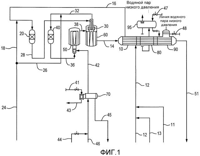 Способ получения стирольного мономера окислительным дегидрированием этилбензола с использованием co2 в качестве мягкого окислителя