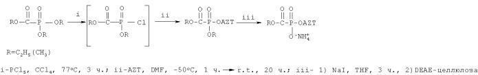Способ получения 5'-аминокарбонилфосфонатов нуклеозидов и способ получения хлорангидрида триметилсилильного эфира этоксикарбонилфосфоновой кислоты