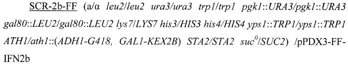 Способ получения зрелого интерферона альфа-2 человека с использованием дрожжей saccharomyces cerevisiae и штамм-продуцент интерферона альфа-2 человека (варианты)
