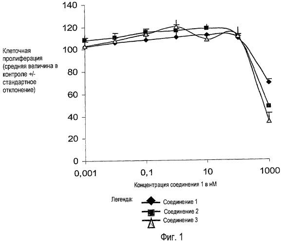 Пептид с антипролиферативной активностью и фармацевтическая композиция для лечения пролиферативных заболеваний