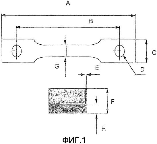 Высокопроизводительный способ нанесения покрытия на трубу с использованием многомодального сополимера этилена и трубы с покрытием, полученные указанным способом