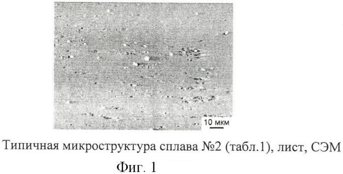 Термостойкий сплав на основе алюминия и способ получения из него деформированных полуфабрикатов