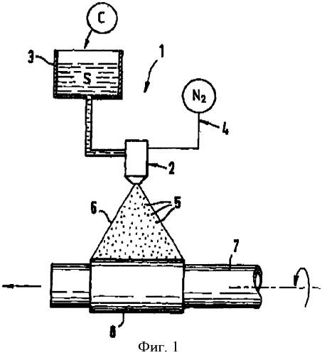 Способ изготовления детали подшипника качения и деталь подшипника качения