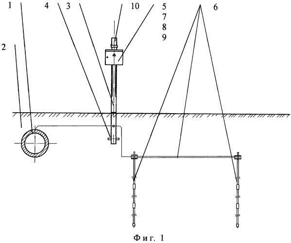 Система защиты трубопровода от воздействия наведенного переменного тока