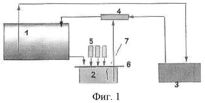 Способ приготовления полимерного состава для обслуживания газовых скважин и устройство для его осуществления